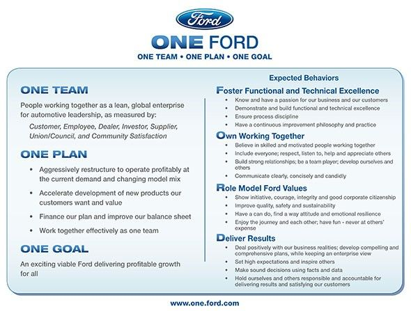 ford span of control