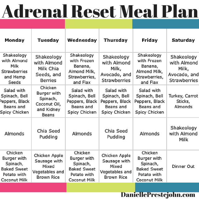 Adrenal Reset Meal Plan Meal Ideas For The Adrenal Reset Clean