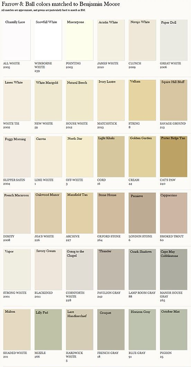 impeccable design with images farrow and ball paint on benjamin moore exterior color chart id=68008