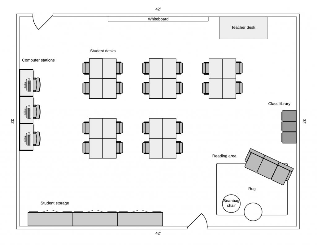 Perfecting Classroom Seating Arrangements Lucidchart Blog