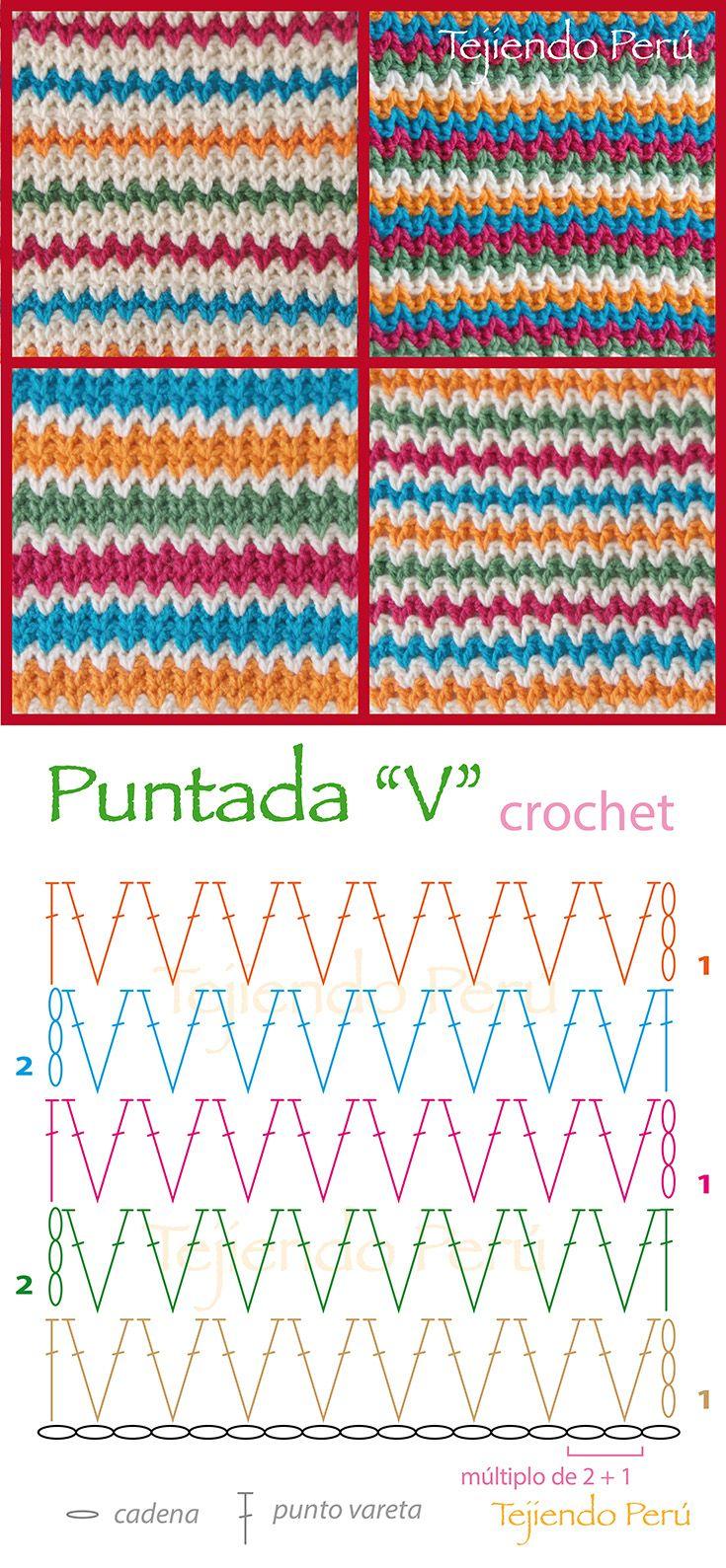 Puntada V o V stitch tejida a crochet: diagrama! Pueden hacer miles ...