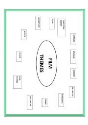 English worksheet: Films: Genres and Jobs   Film resources ...
