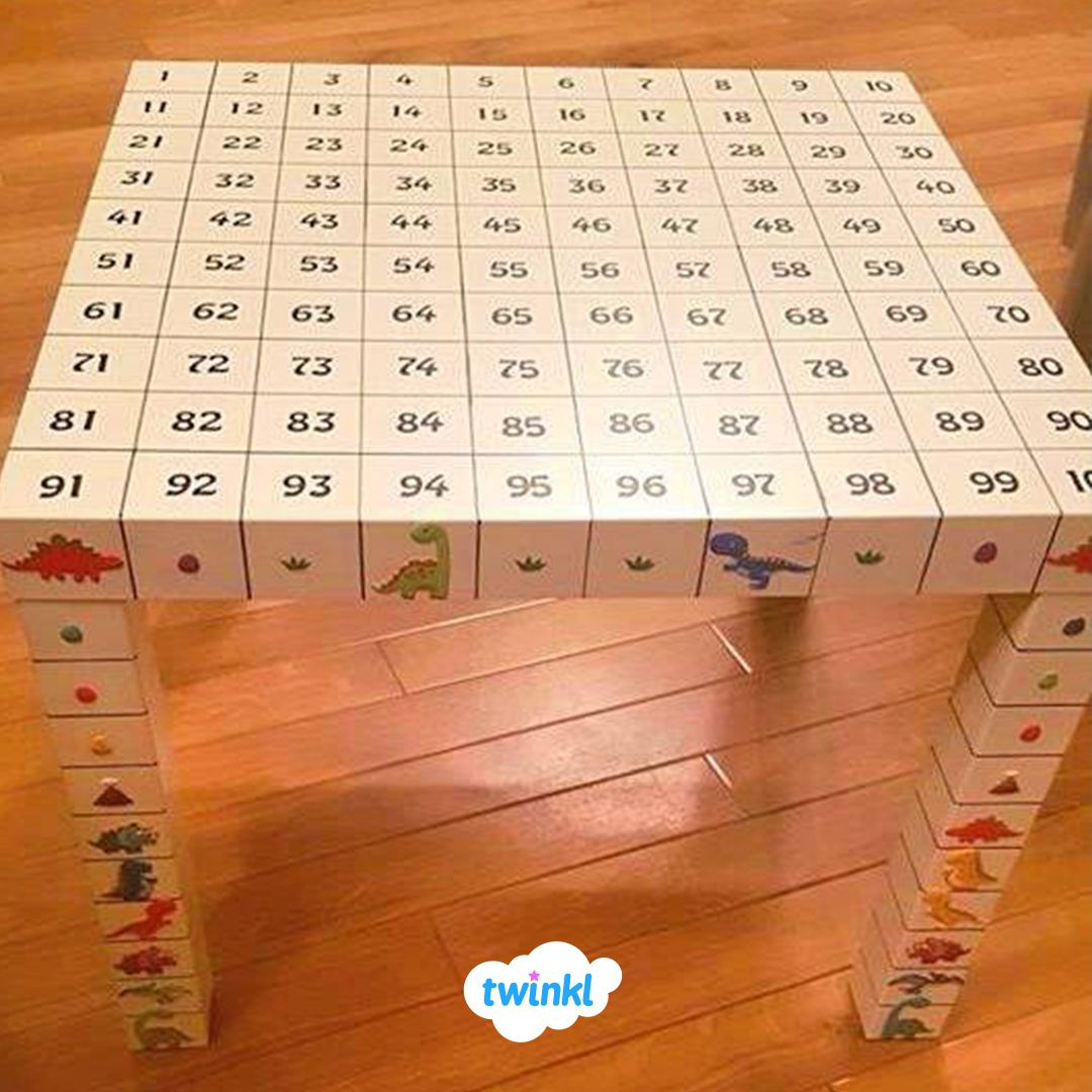 We love this brilliant back to school IKEA hack by Annette! She's transformed this table into an interactive 100 square. The possibilities are endless! Use our Giant Hundred (100) Square resource to decorate your own table! ☺  maths  counting  twinkl  twinklresources  backtoschool  education  learn  teach  school  classroom