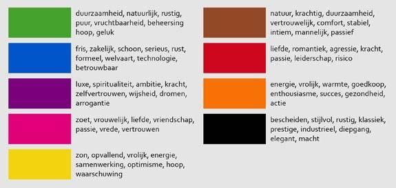 Kleuren betekenissen