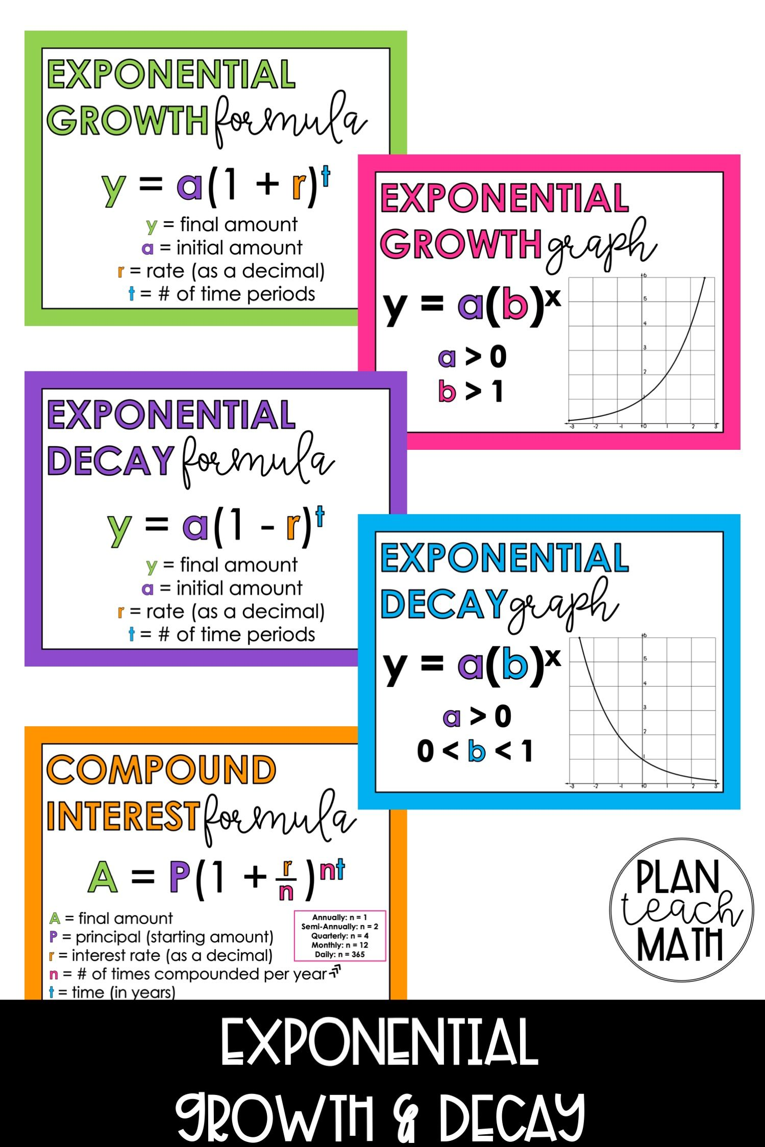 Exponential functions posters reference sheets bundle