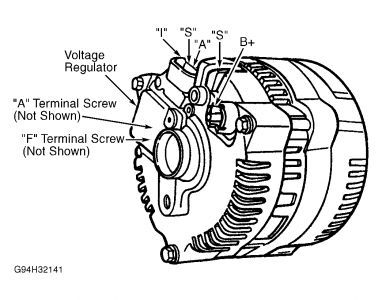 Pin de William Taylor en Skipscarreference | Car parts, Automobile y Vehicles
