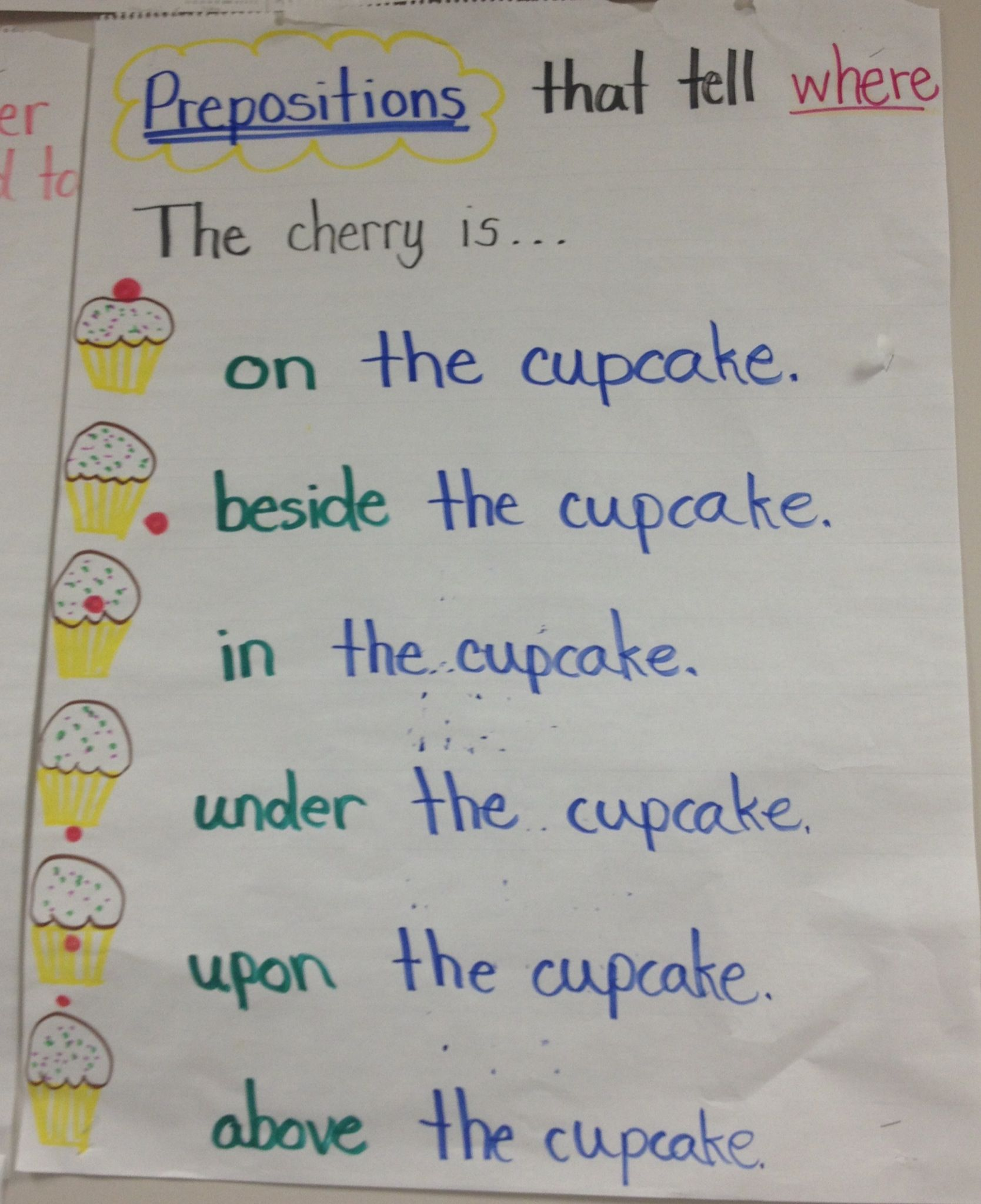hight resolution of Good idea for prepositions   Anchor charts