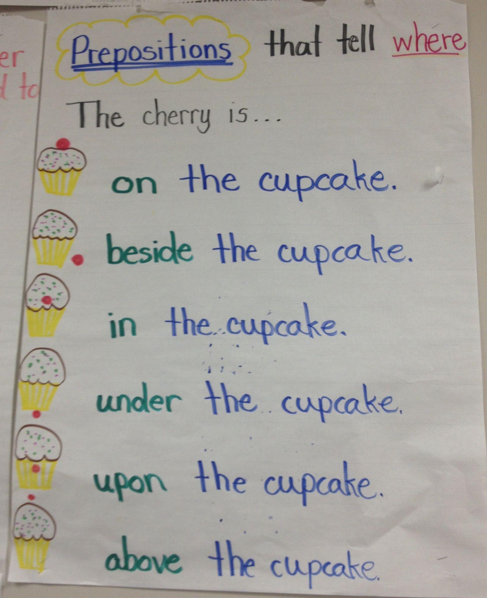 Good Idea For Prepositions