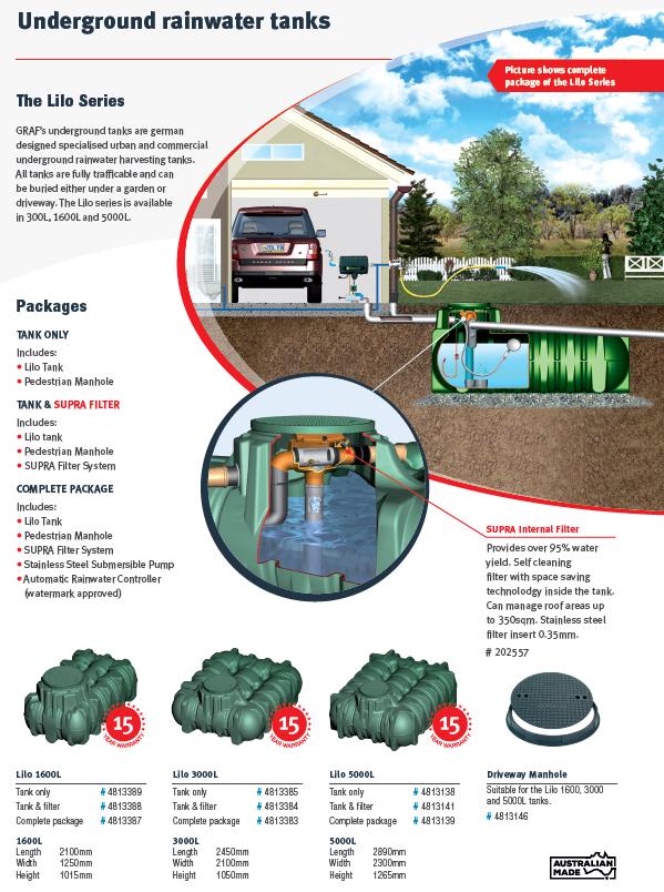Li Lo Flat Underground Rainwater Tank Specially Developed For Rainwater Harvesting It Is Available In Sizes Of Between 1 Rain Water Tank Underground Rainwater
