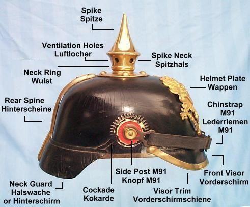 Parts of a pickelhaube  | Deutsche Militär | German uniforms, German