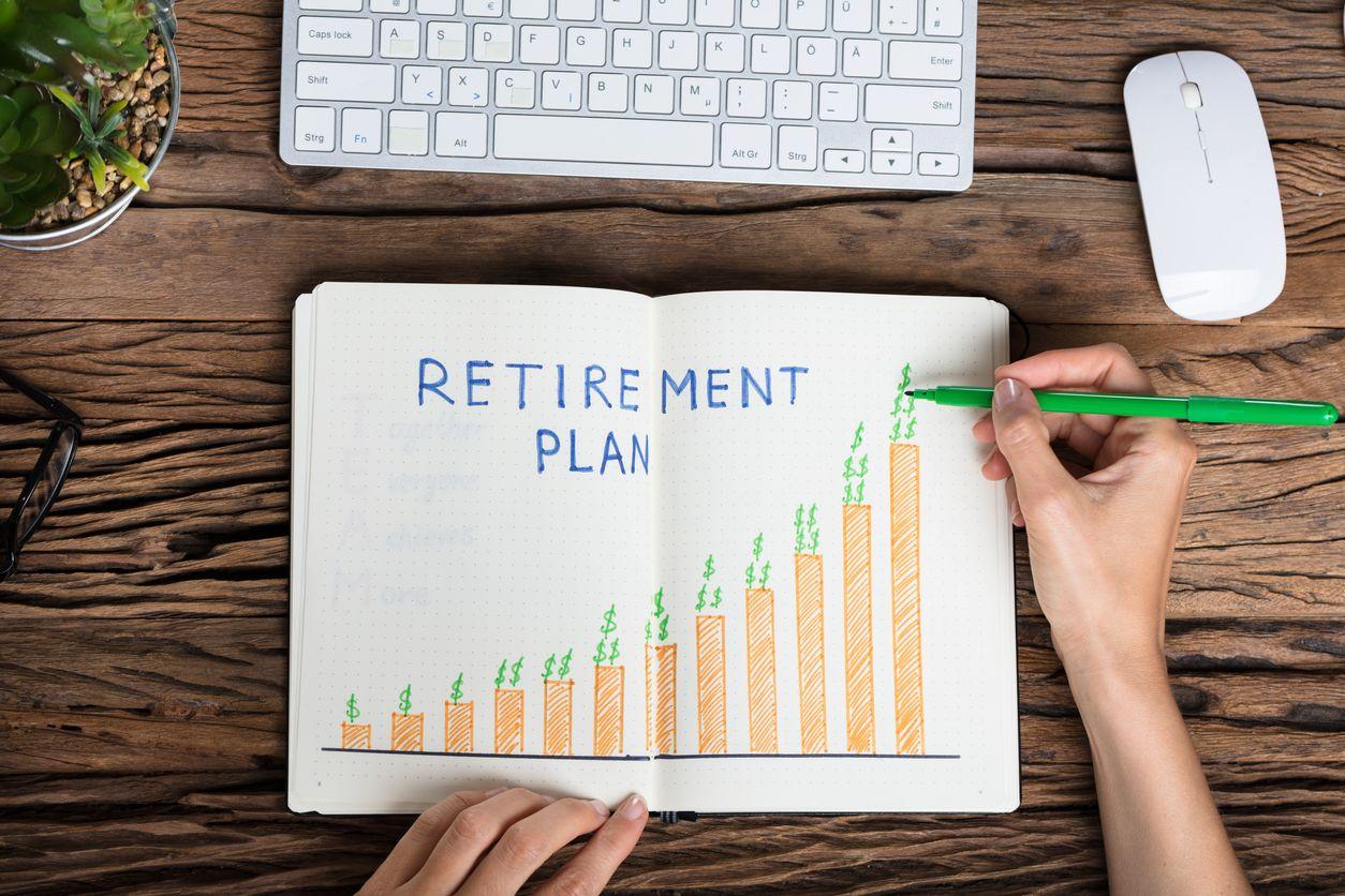 Retirement Planning Timeline Key Ages Retirement