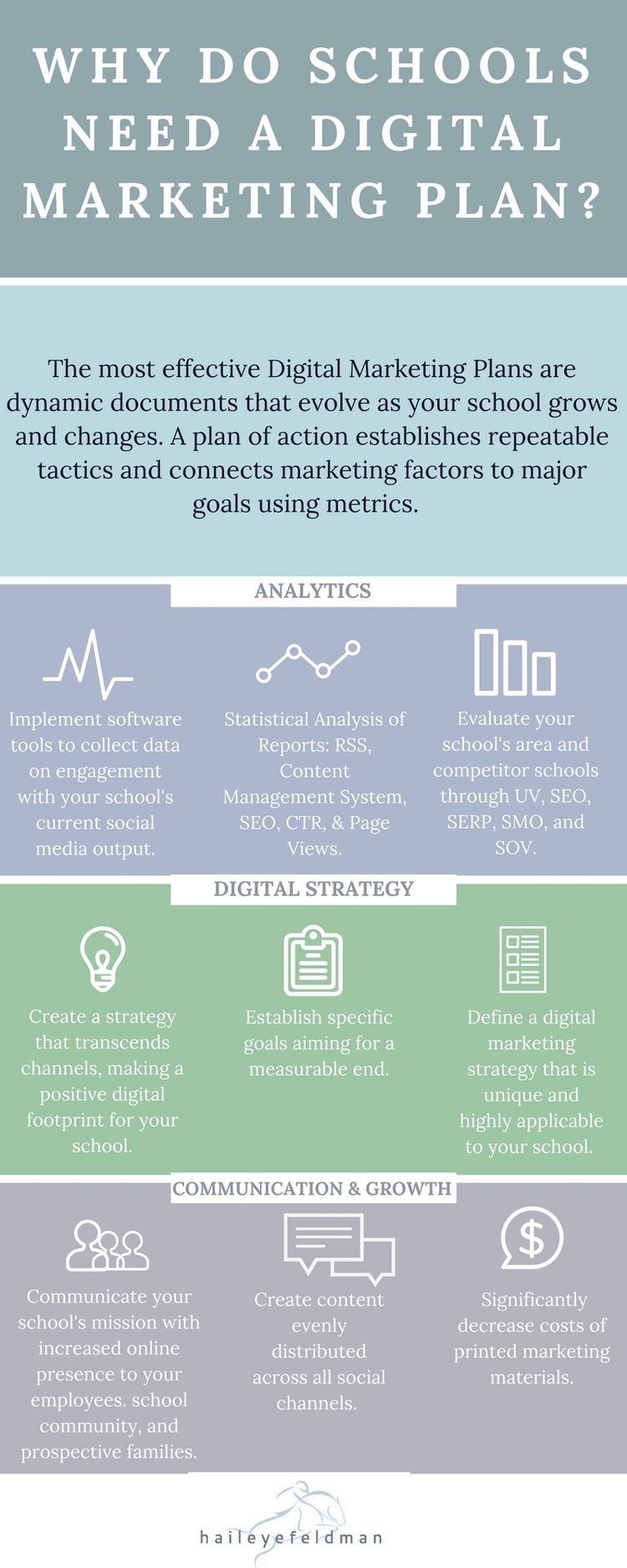 Infograph Why Do Schools Need A Digital Marketing Plan  Hailey