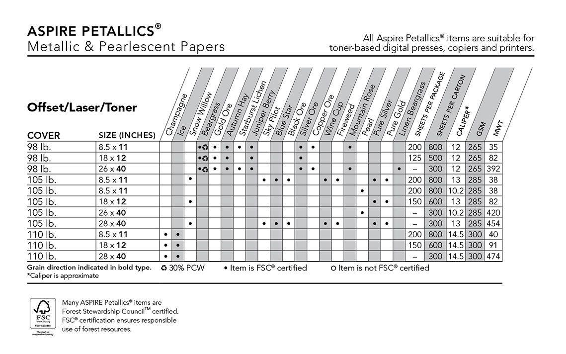 Cardstock Thickness Chart Paper Card Stock Custom Envelopes