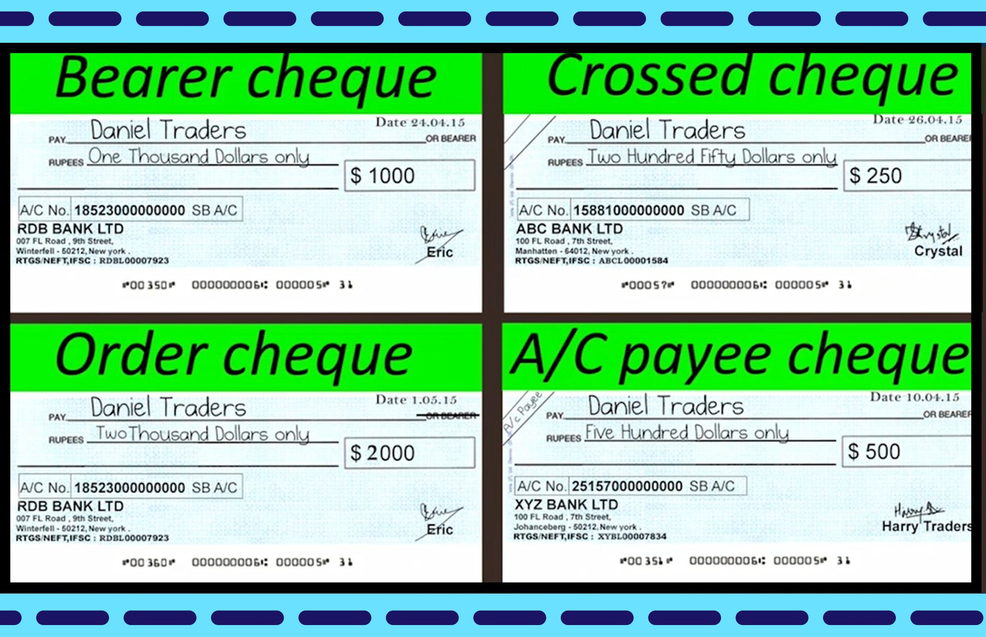 Different Types Of Cheque Letstute Tpt Video Lectures