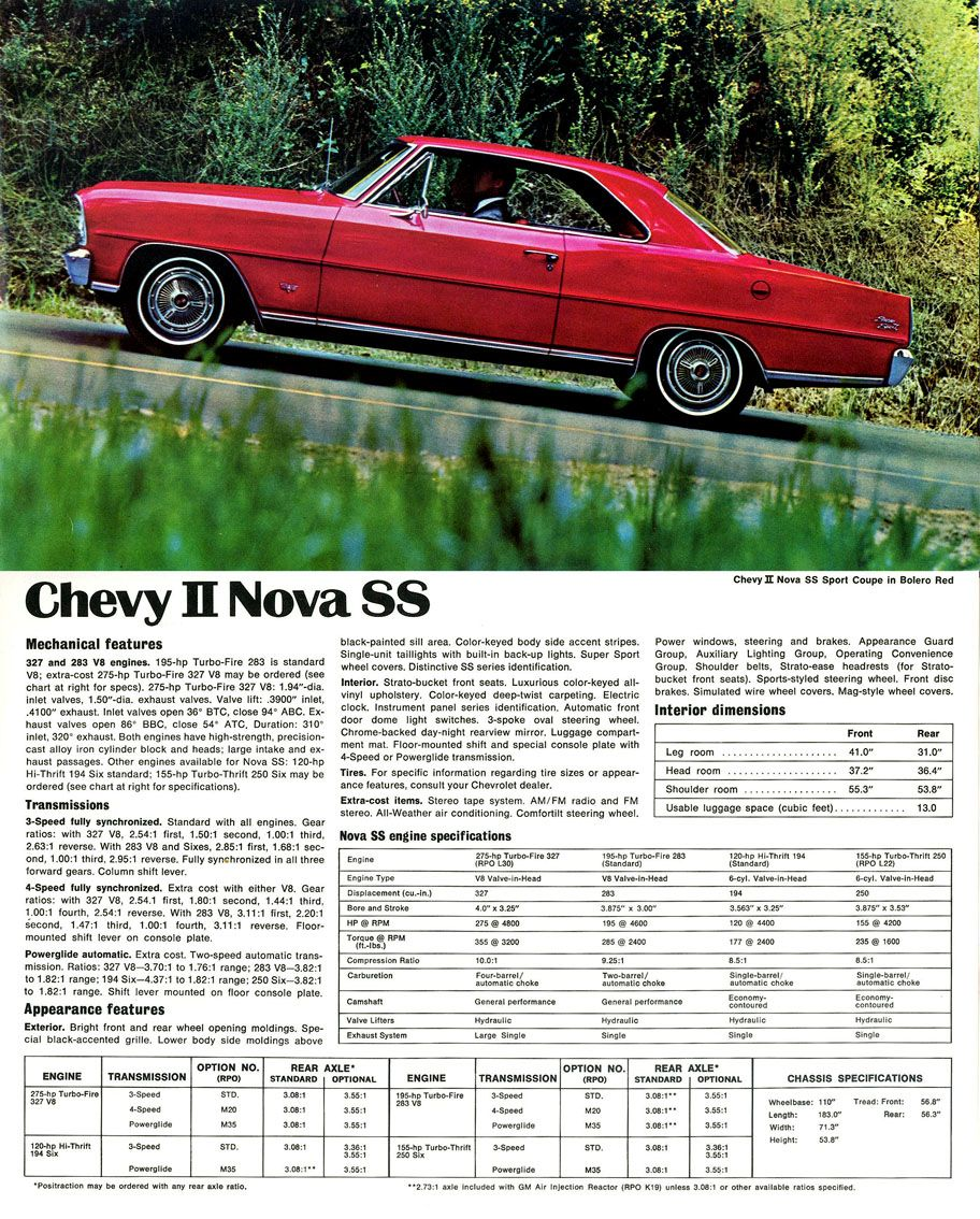 Pics of Super Stock 66-67 Chevy II's - Page 3 - CLASS RACER FORUM