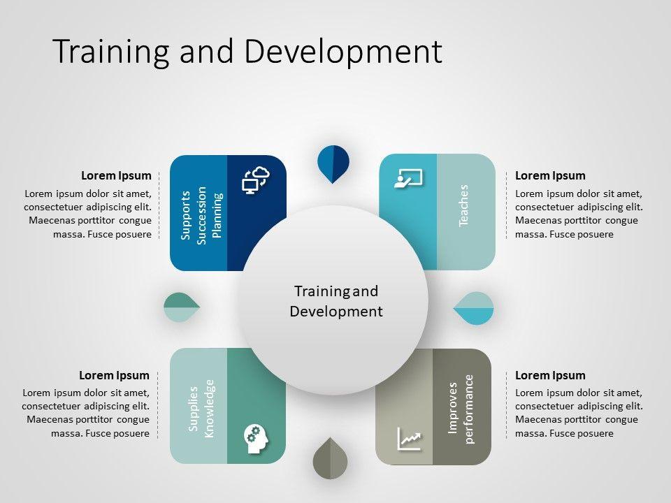 Training & Development PowerPoint Template 5 Business