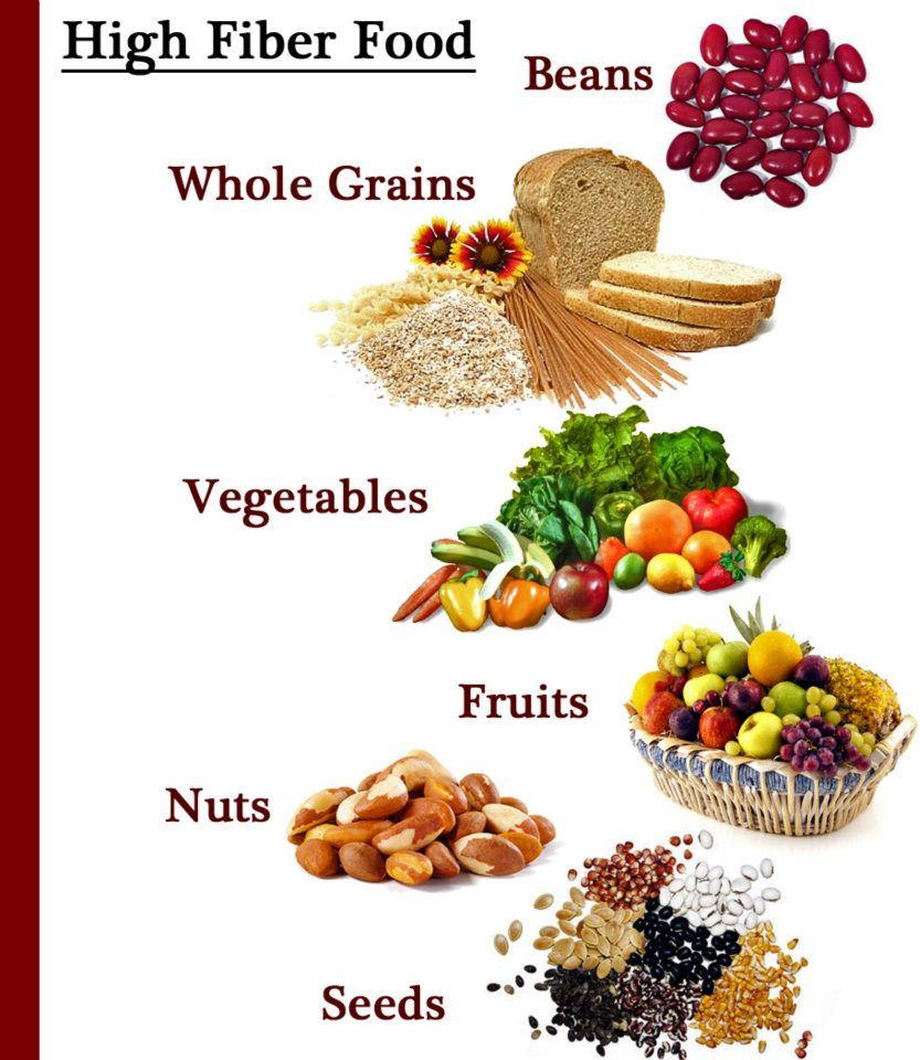 Food and good health - High Fiber Healthy Lifestyle Looking Good