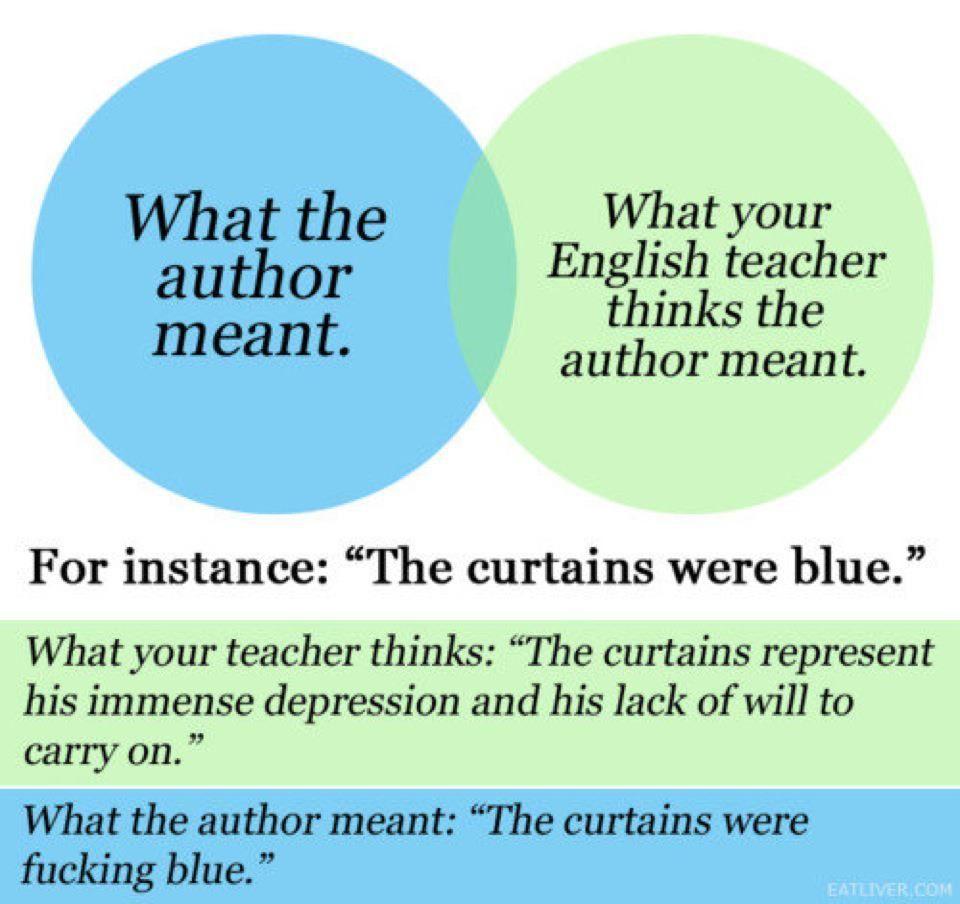 Authors versus academics venn diagrams pinterest venn diagrams venn diagrams pooptronica Choice Image