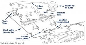 Typical Bmw 6 Cylinder Secondary Air System Bmw Secondary Vacuum Switch