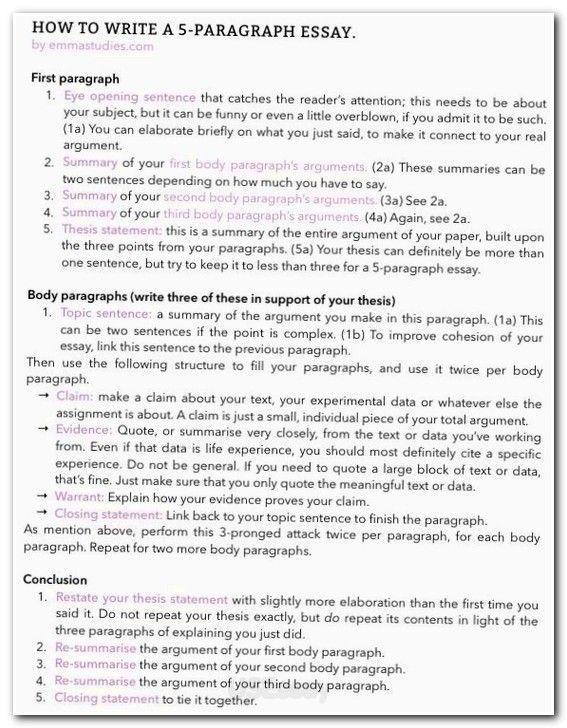 Mthode dissertation esh