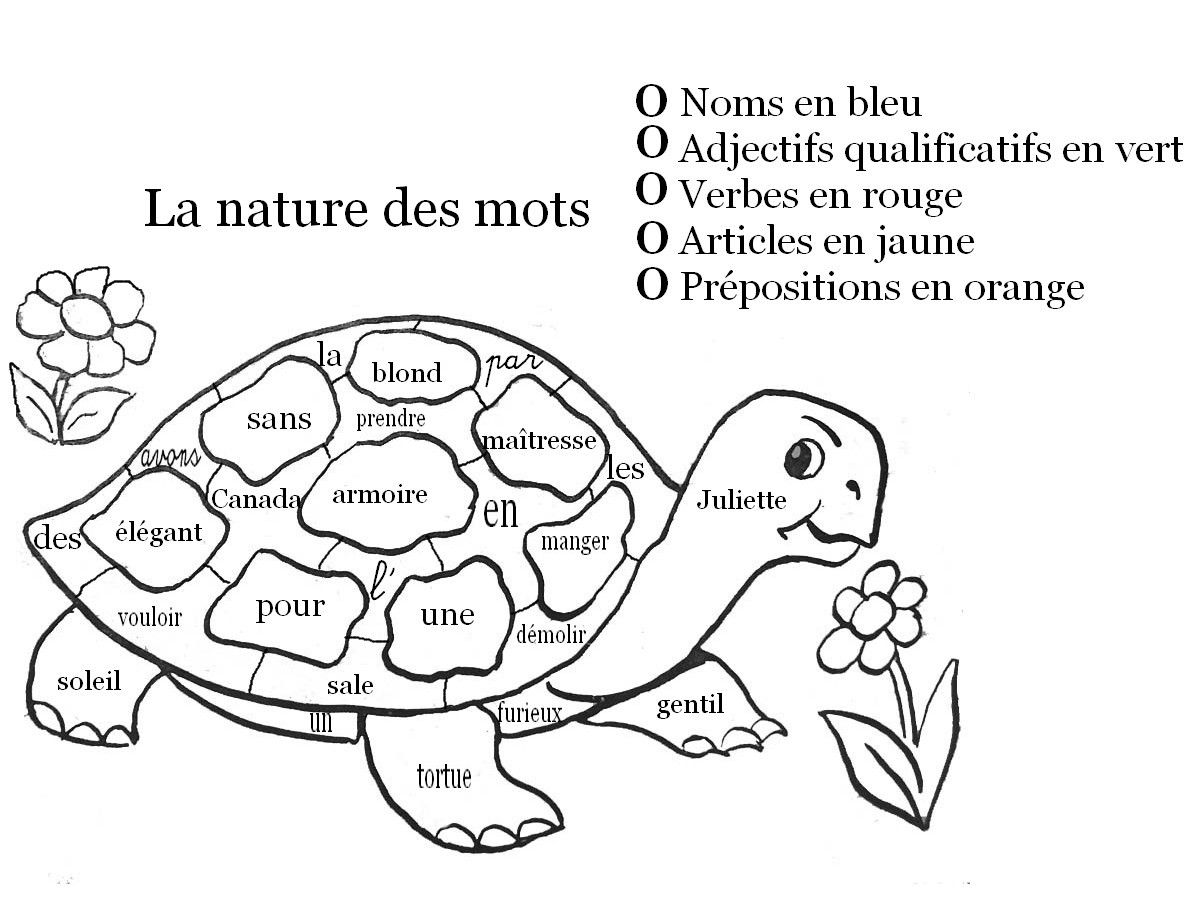 Coloriage magique la classe de myli breizh dans ma classe pinterest french grammar - Coloriage magique 6eme a imprimer ...