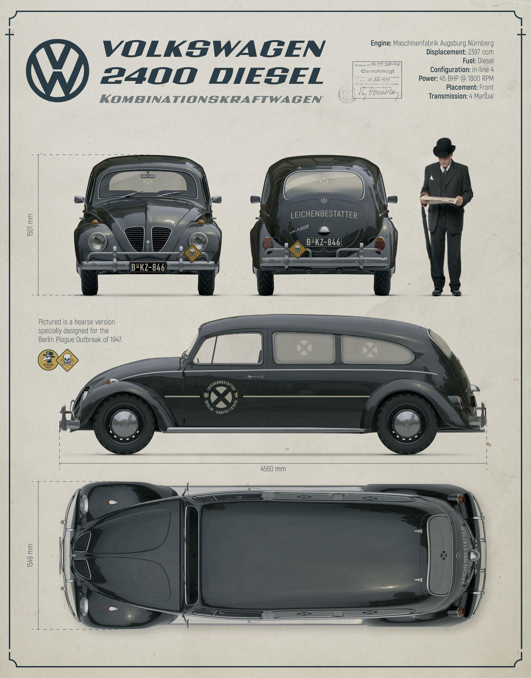 253b3dda3 ArtStation - VW 2400 Diesel a.k.a. Der Große Totenkäfer, Andrej Troha