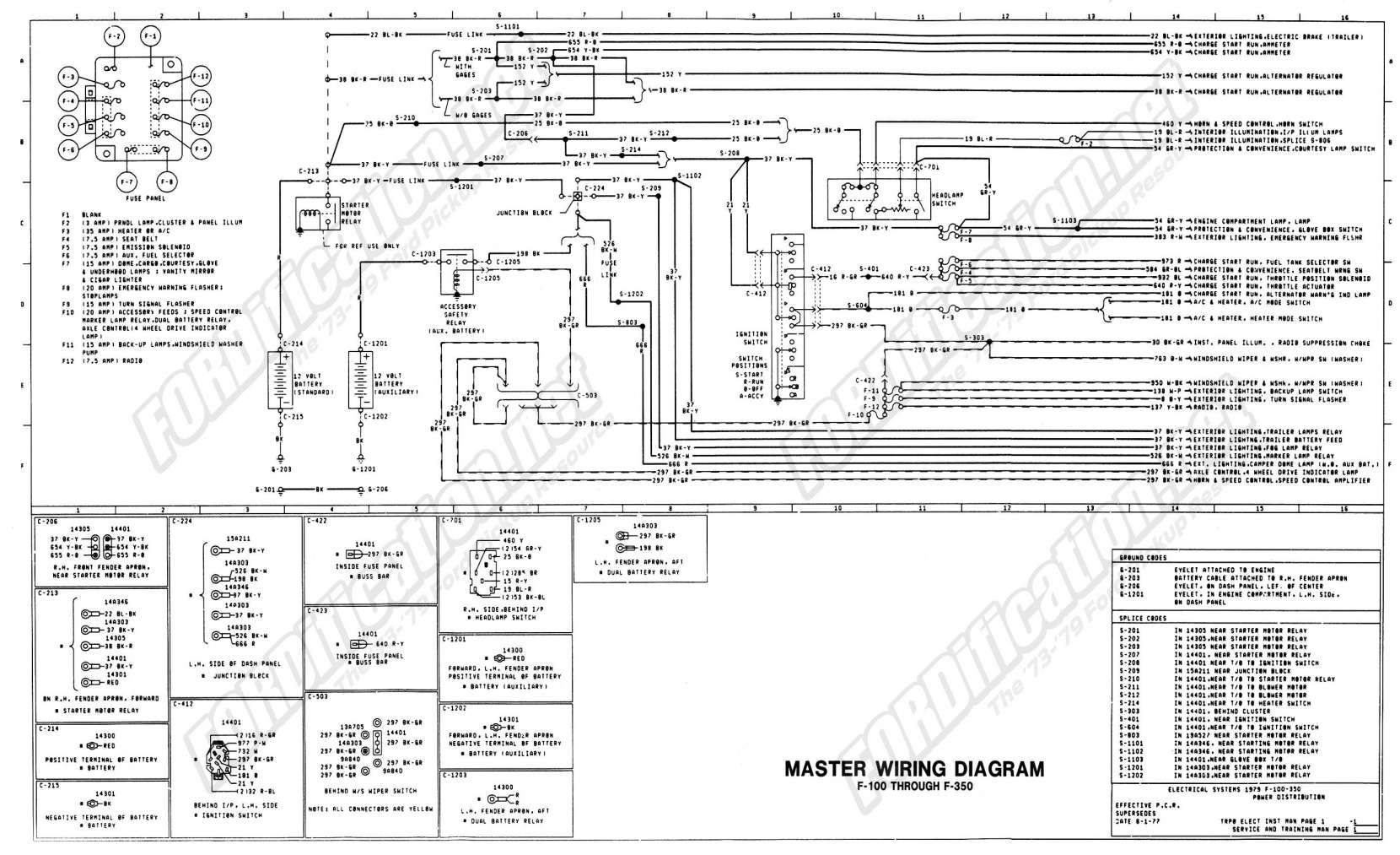 12 Sterling Truck Wiring Diagram