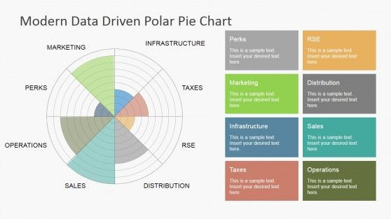 Data Driven Polar Charts for PowerPoint Radar chart, Chart and - waterfall chart