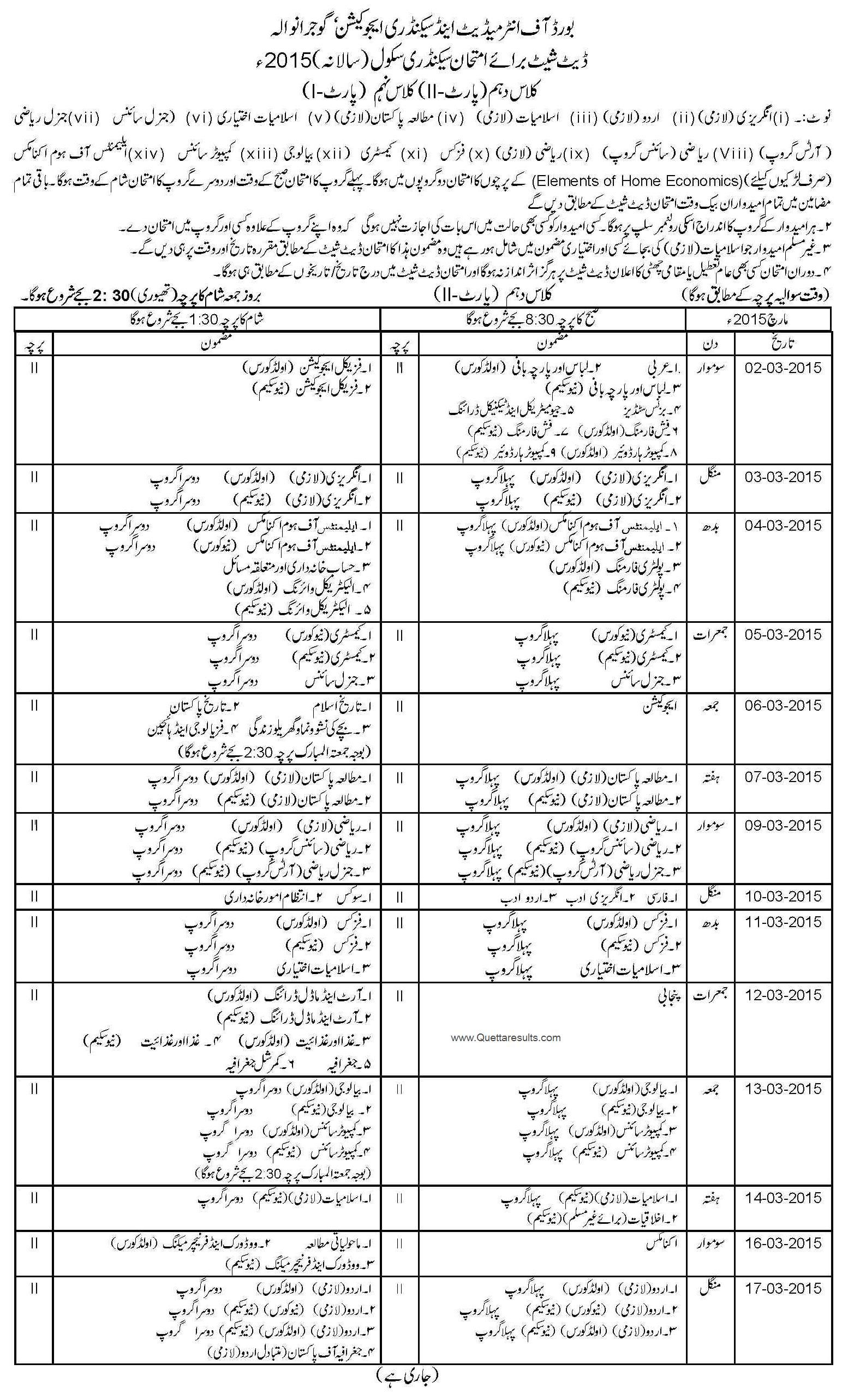 Bise Gujranwala Board Ssc Matric Date Sheet 2015 Sheet Dating