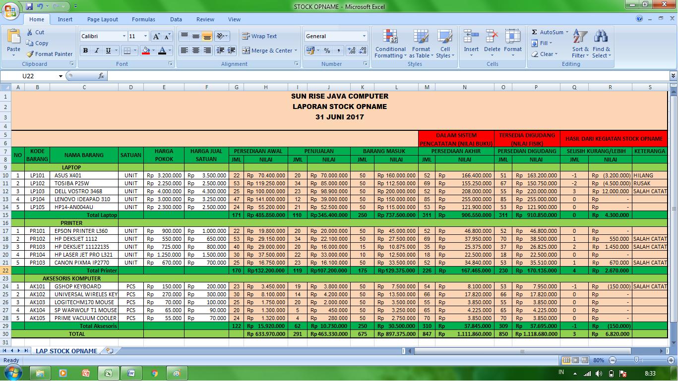 Contoh Laporan Stock Opname Barang