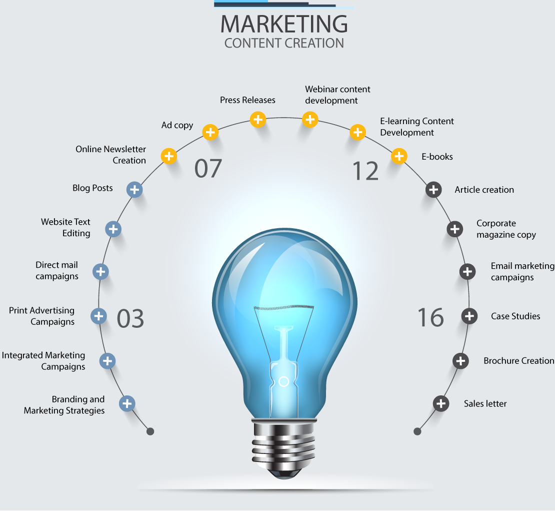 There Are Lot Of Marketing Companies In Minneapolis But To Choose Which Is One Of The Best Company Must Need T Web Design Company Web Design Marketing Brochure