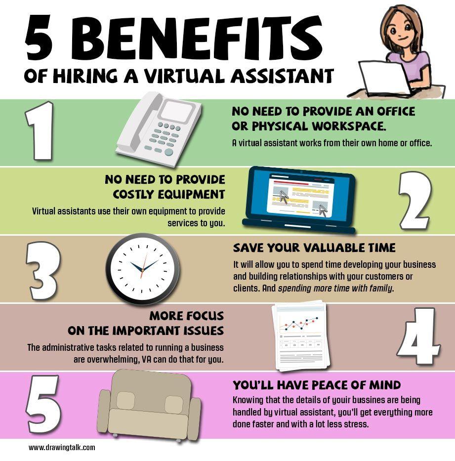 5 Benefits of Hiring a Virtual Assistant Virtual