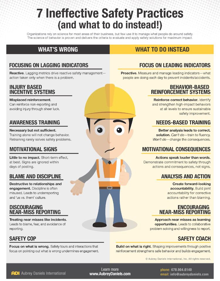 Real HSE Workplace safety, Health and safety