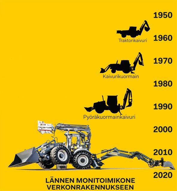 Lännen history #backhoe #Lännen #backhoe_wheel_loader #multi-purpose_machine #better_than_ever #Lännen_Line_system