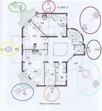Plano de la correcta orientaci n de la casa proyectos que intentar pinterest feng shui and - Orientacion casa feng shui ...