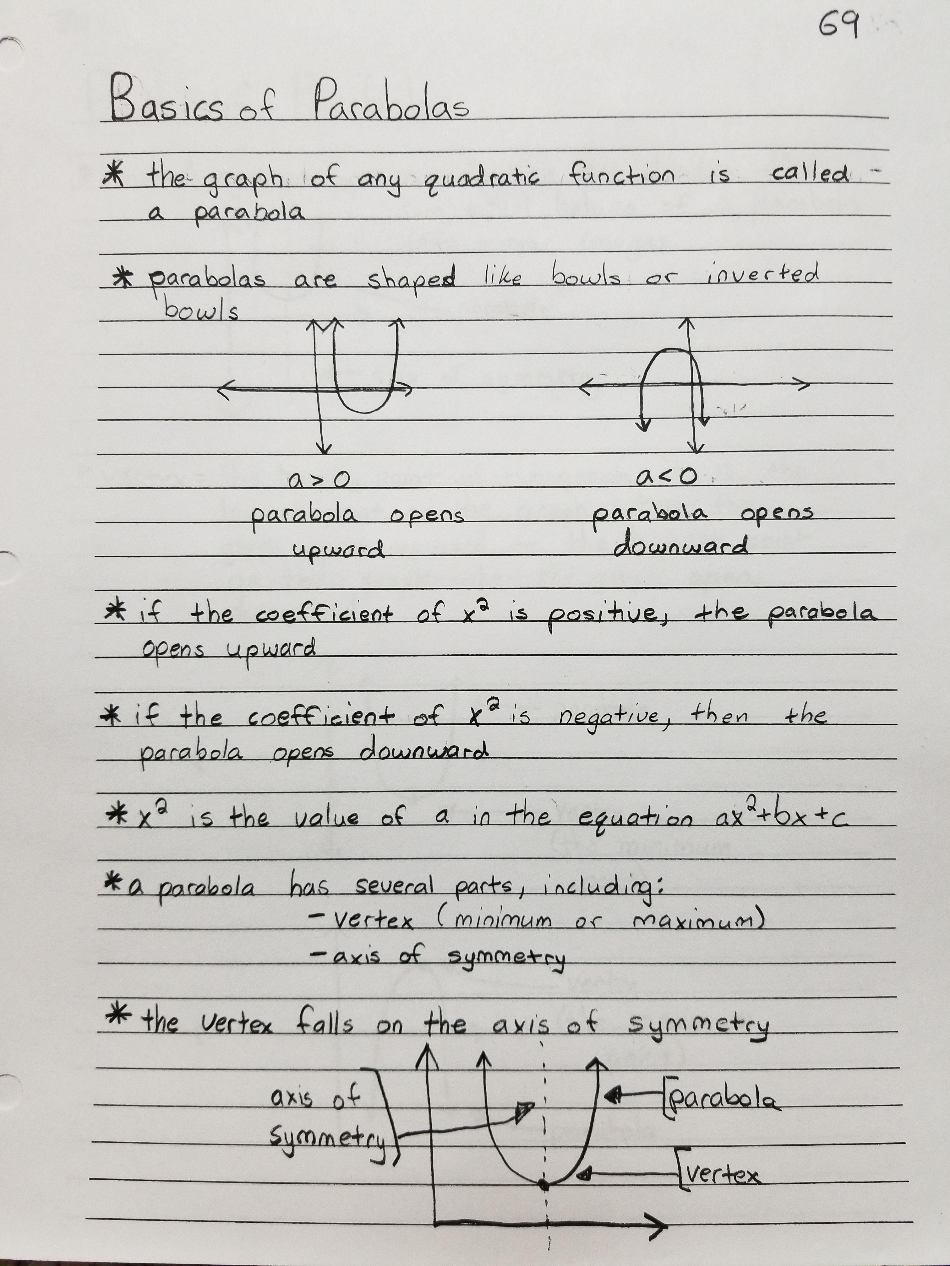 Basics Of Parabolas Learning Mathematics Maths Algebra Math Notes [ 4032 x 3024 Pixel ]