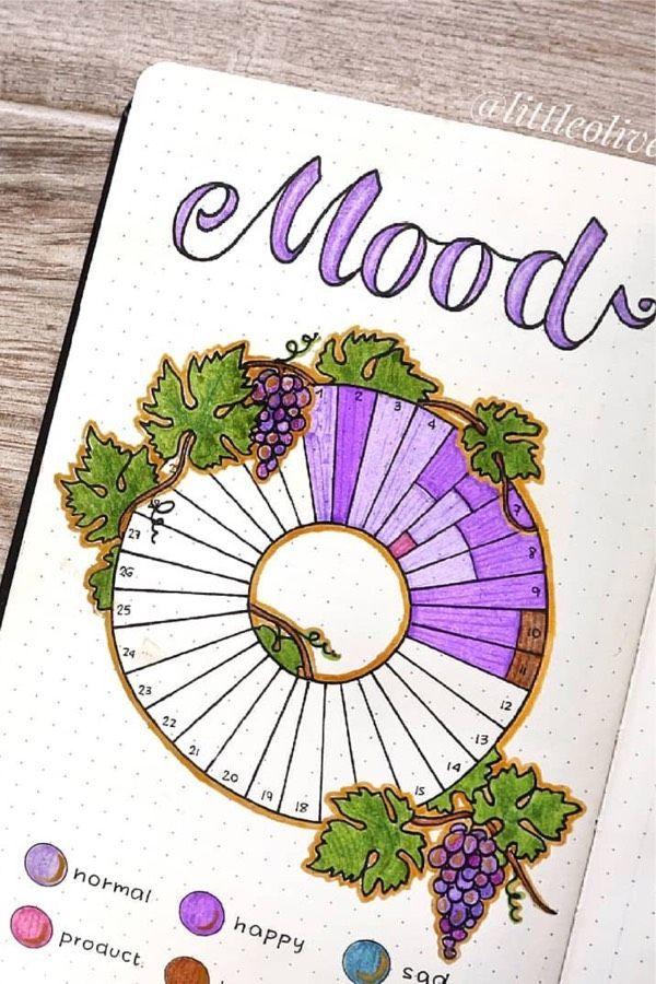 Bullet Journal Mood Tracker Setup & Adorable Inspiration