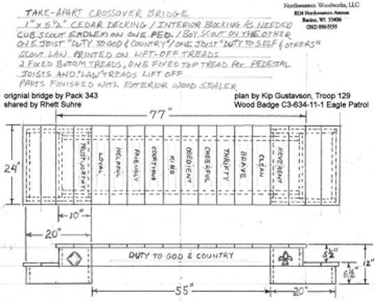 cub scout bridge idea School Days Pinterest Bridge, Eagle - boy scout medical form