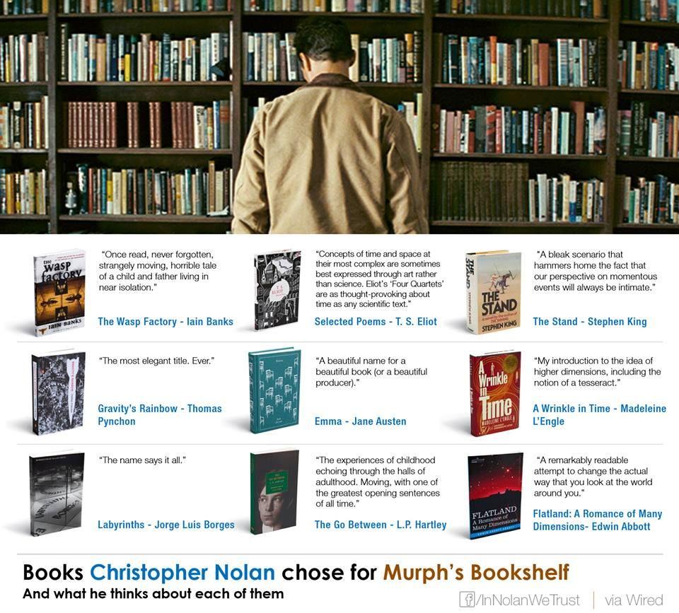 Certain Books In The Murph S Library Were Chosen Purposefully To