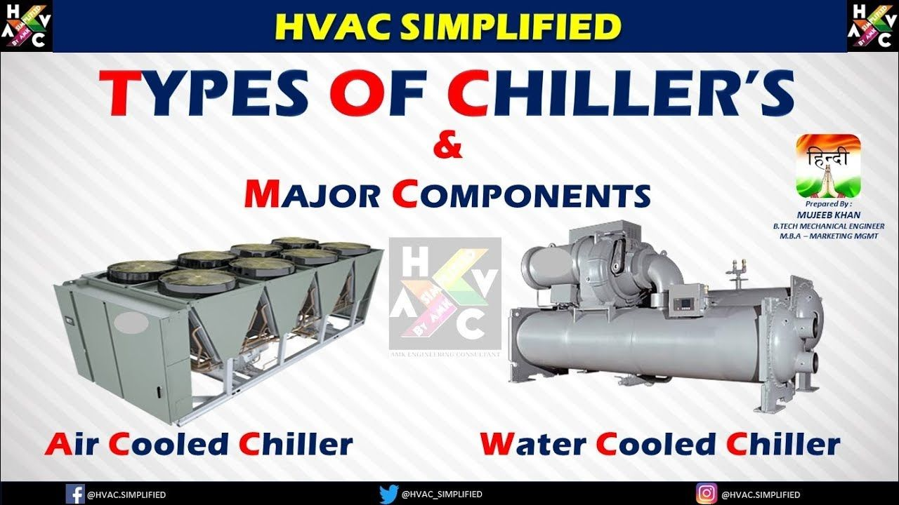 Air Cooled & Water Cooled Chiller's and Major Components