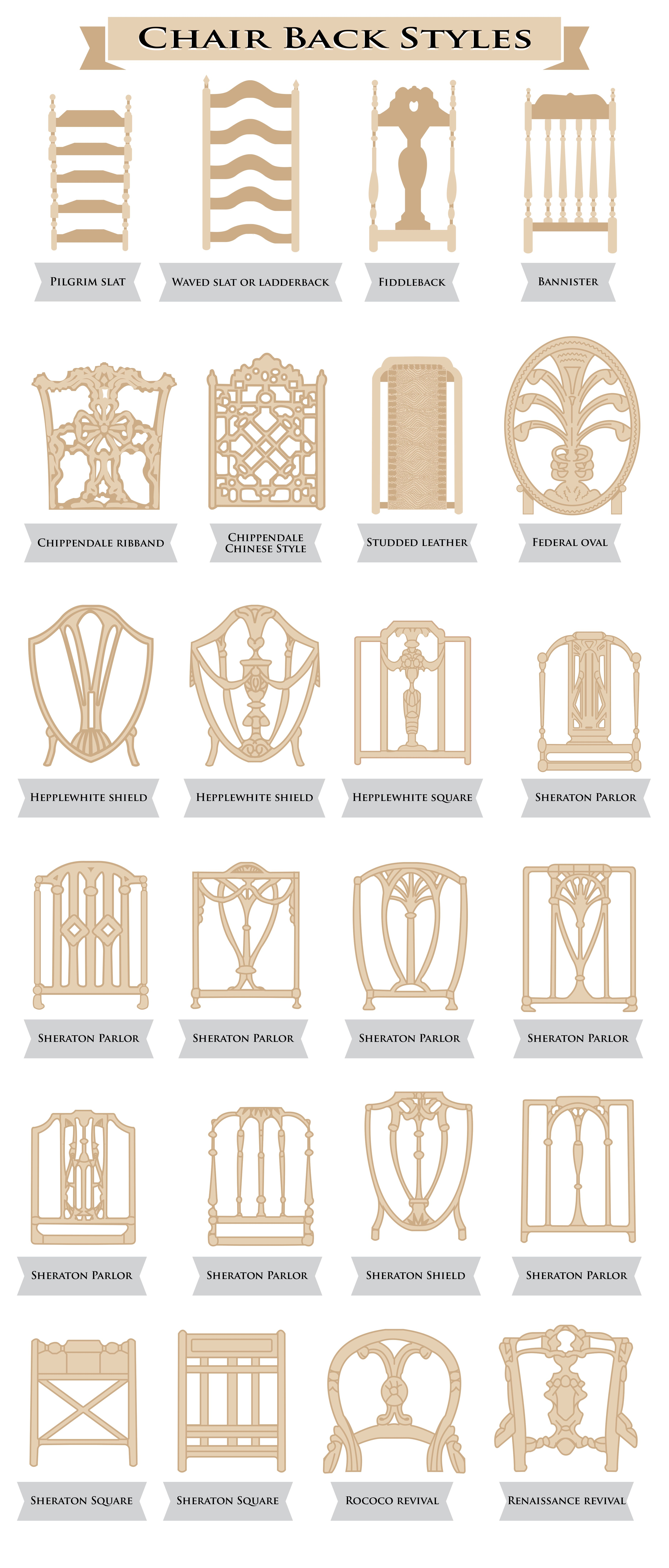 The Ultimate Chair Back Styles Guide 24 Illustrated Styles Chair Backs Arm Chair Styles Furniture Styles Guide