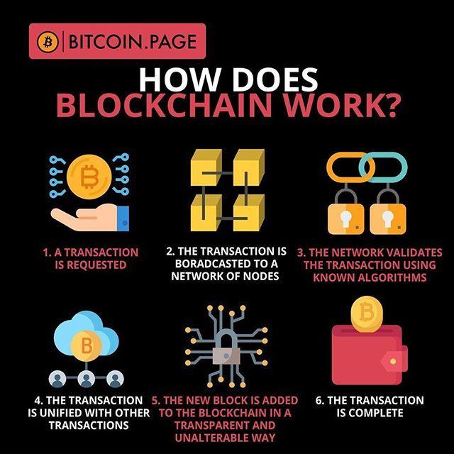 nozioni di base su bitcoin trading