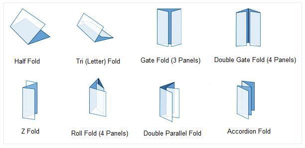 brochure folds