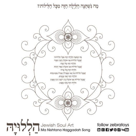 photo regarding Printable Haggadahs referred to as Ma Nishtana Haggadah Music-1 Pover Printable Site-Jewish
