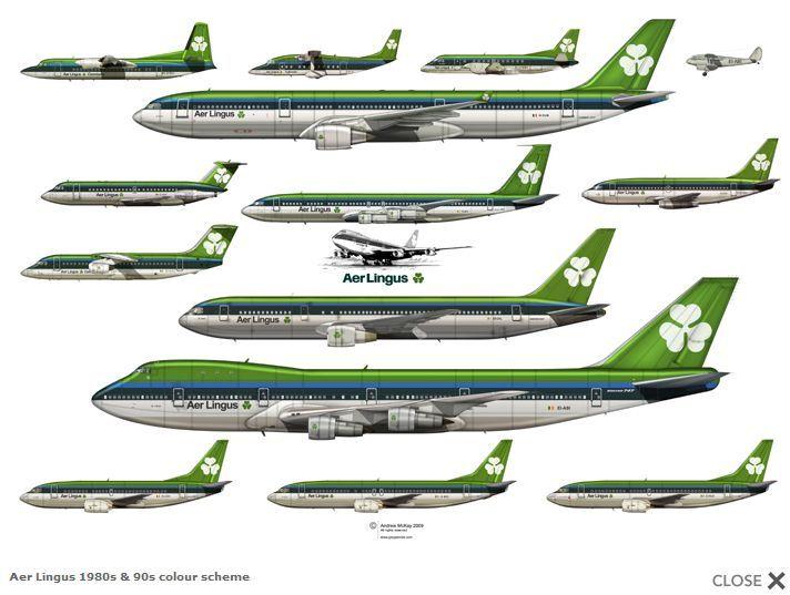 Aer Lingus 1980 S Colour Schemes Aviation Aviation Airplane