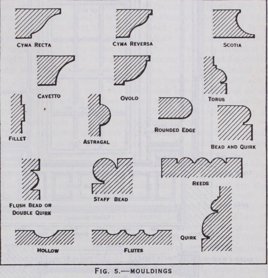 Skirtings and Dados Mouldings - moulding, skirting, wall, wood ...