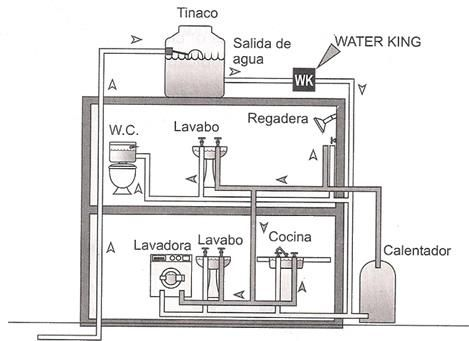 Bricolaje Tanque Agua Planta Superior Google Search Plumbing Installation Diy Plumbing Design