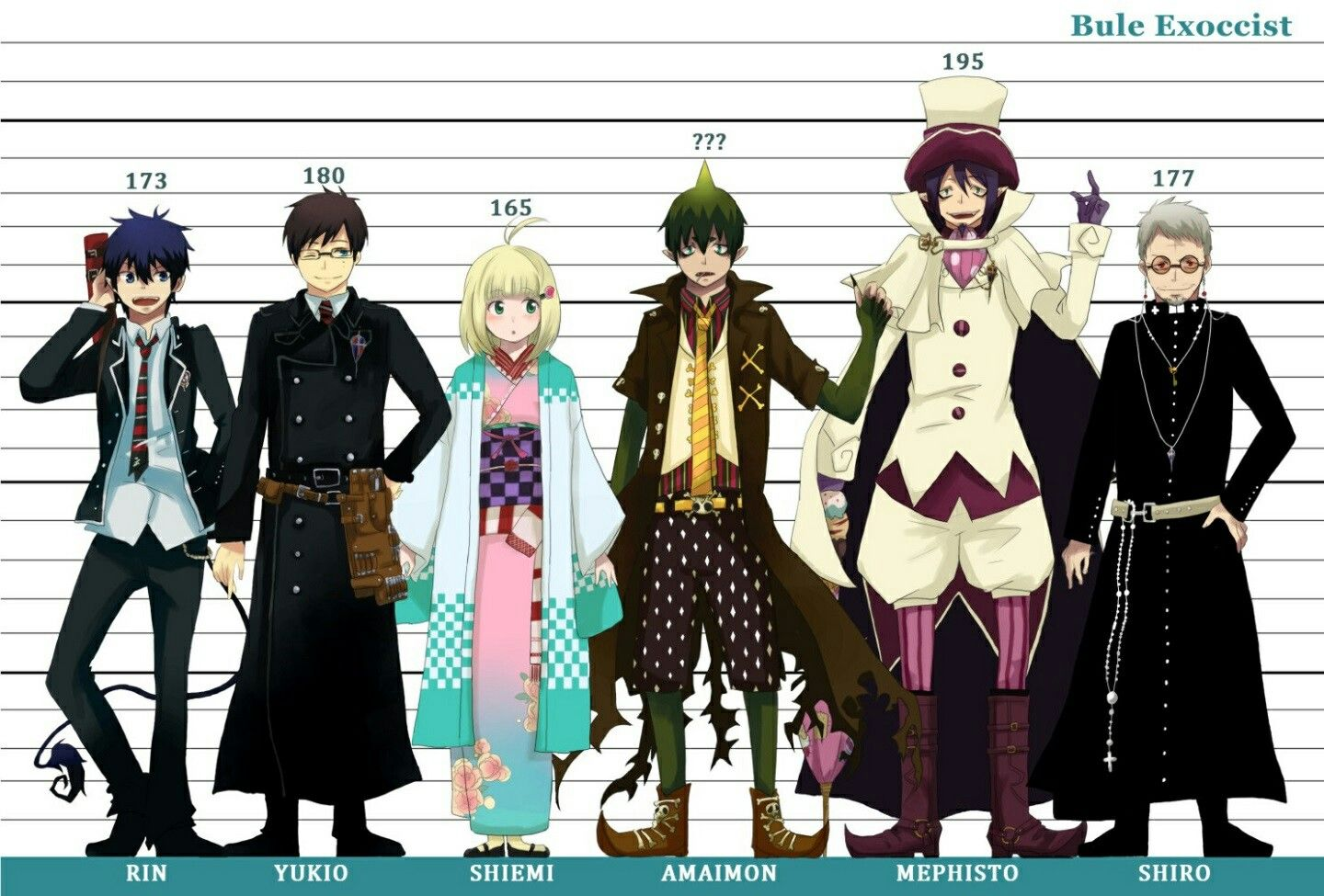Exorcist height chart