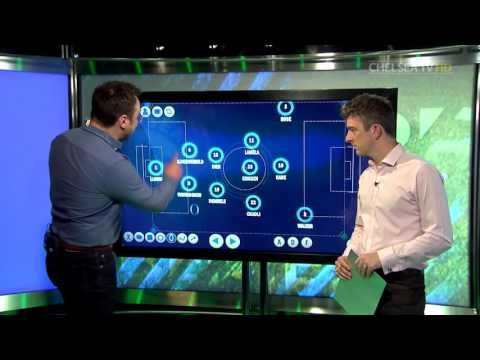 Preview Review: Closer look at Tottenham - YouTube #chelseaFC #football #soccer