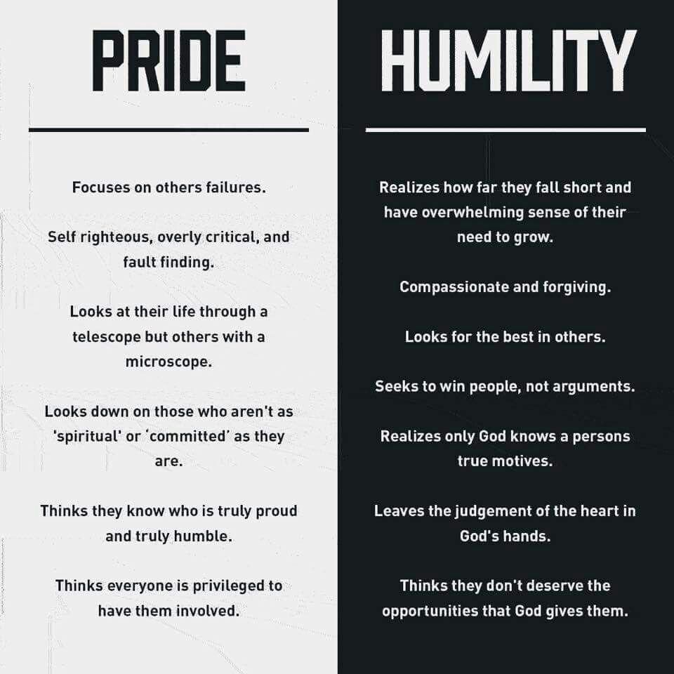 Pride Vs Humility Humility Quotes Humility Humble Quotes
